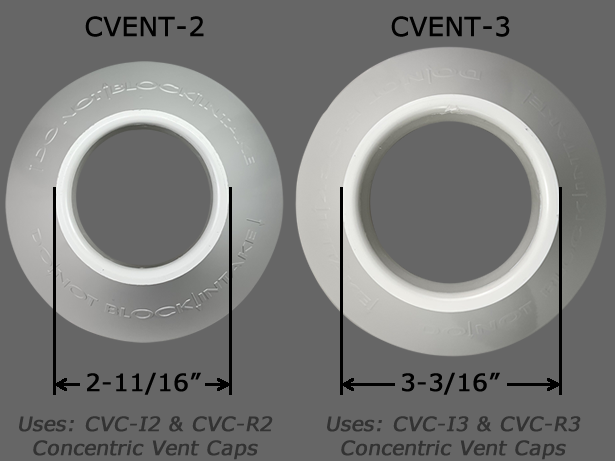 Concentric Vent Exhaust Pipe Dimensions