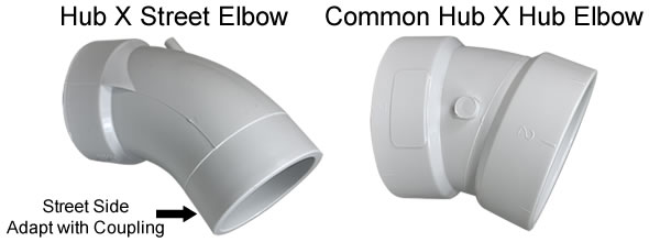 Vent Termination Hubs Compared